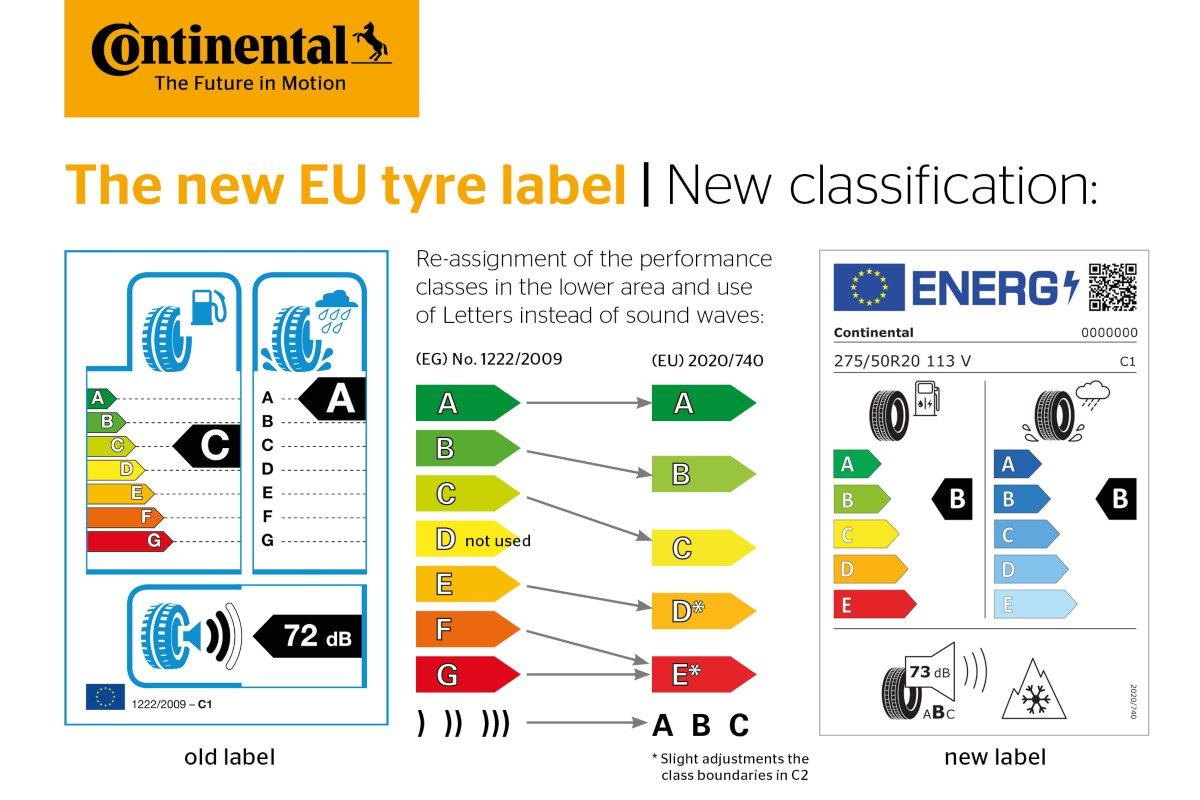 Nuova etichettatura europea (foto Continental)
